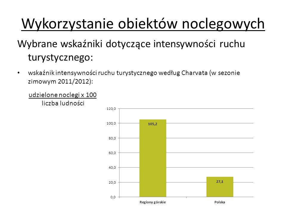 Wykorzystanie obiektów noclegowych Wybrane wskaźniki dotyczące intensywności ruchu turystycznego: wskaźnik gęstości bazy noclegowej (w sezonie zimowym 2011/2012): liczba miejsc noclegowych powierzchnia w km 2