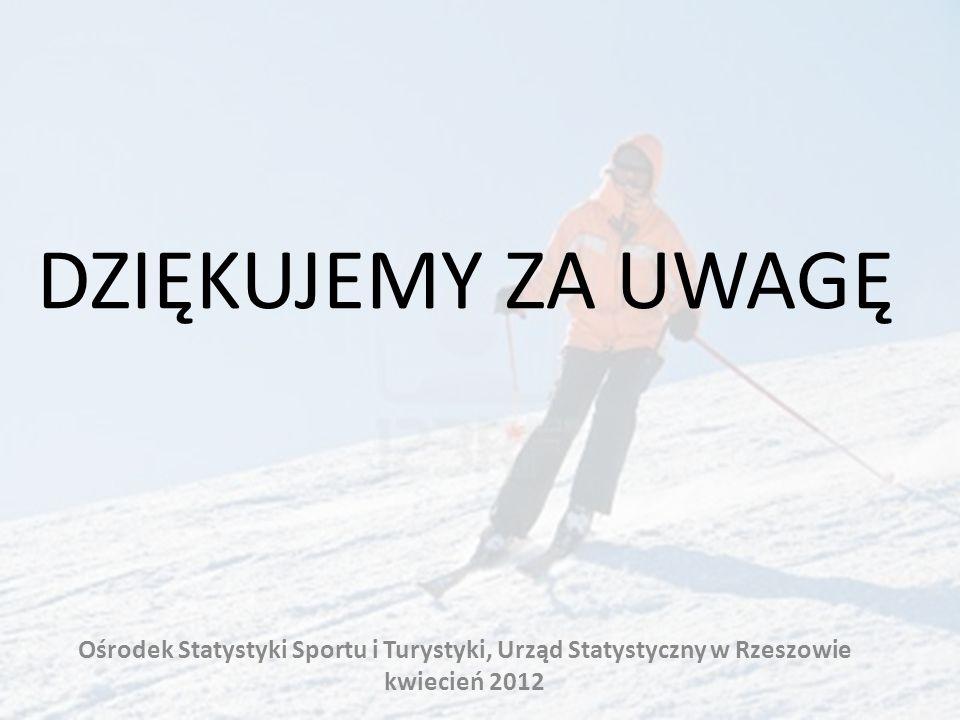 DZIĘKUJEMY ZA UWAGĘ Ośrodek Statystyki Sportu i Turystyki, Urząd Statystyczny w Rzeszowie kwiecień 2012