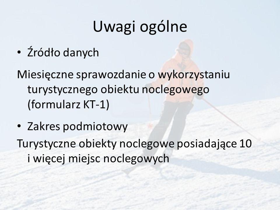 Uwagi ogólne Prezentowane dane dotyczą 16 powiatów Polski południowej, które zajmują 6,4% ogólnej powierzchni kraju Przyjęto, że sezon zimowy 2011/2012 obejmuje grudzień 2011 r.