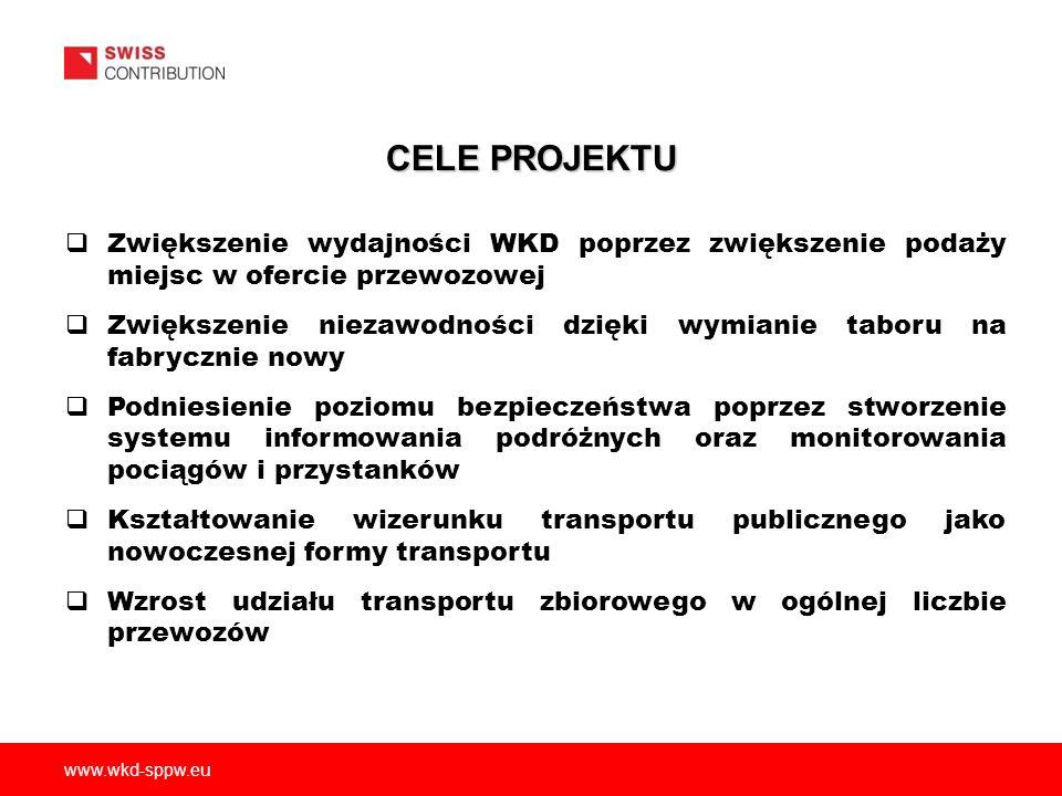 www.wkd-sppw.eu CELE PROJEKTU Zwiększenie wydajności WKD poprzez zwiększenie podaży miejsc w ofercie przewozowej Zwiększenie niezawodności dzięki wymianie taboru na fabrycznie nowy Podniesienie poziomu bezpieczeństwa poprzez stworzenie systemu informowania podróżnych oraz monitorowania pociągów i przystanków Kształtowanie wizerunku transportu publicznego jako nowoczesnej formy transportu Wzrost udziału transportu zbiorowego w ogólnej liczbie przewozów