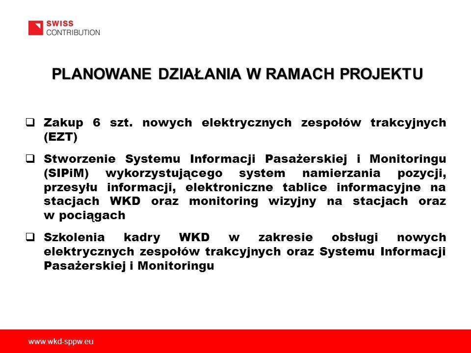 www.wkd-sppw.eu PLANOWANE DZIAŁANIA W RAMACH PROJEKTU Zakup 6 szt.