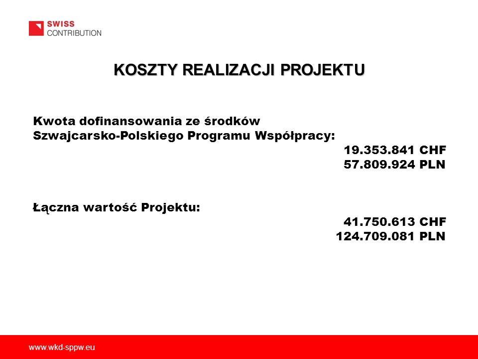 www.wkd-sppw.eu KOSZTY REALIZACJI PROJEKTU Kwota dofinansowania ze środków Szwajcarsko-Polskiego Programu Współpracy: 19.353.841 CHF 57.809.924 PLN Łączna wartość Projektu: 41.750.613 CHF 124.709.081 PLN