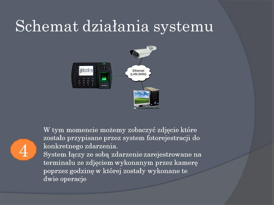 Schemat działania systemu 4 W tym momencie możemy zobaczyć zdjęcie które zostało przypisane przez system fotorejestracji do konkretnego zdarzenia.