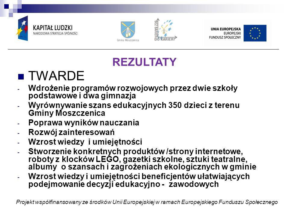 TWARDE - Wdrożenie programów rozwojowych przez dwie szkoły podstawowe i dwa gimnazja - Wyrównywanie szans edukacyjnych 350 dzieci z terenu Gminy Moszczenica - Poprawa wyników nauczania - Rozwój zainteresowań - Wzrost wiedzy i umiejętności - Stworzenie konkretnych produktów /strony internetowe, roboty z klocków LEGO, gazetki szkolne, sztuki teatralne, albumy o szansach i zagrożeniach ekologicznych w gminie - Wzrost wiedzy i umiejętności beneficjentów ułatwiających podejmowanie decyzji edukacyjno - zawodowych Projekt współfinansowany ze środków Unii Europejskiej w ramach Europejskiego Funduszu Społecznego REZULTATY