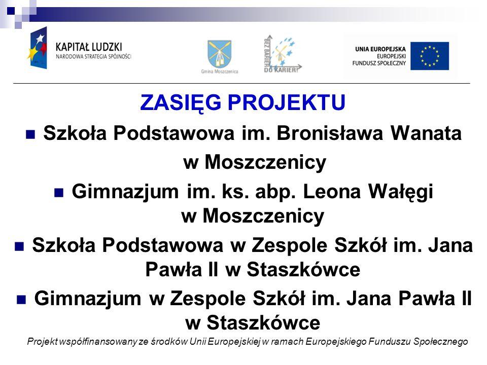 ZASIĘG PROJEKTU Szkoła Podstawowa im. Bronisława Wanata w Moszczenicy Gimnazjum im.