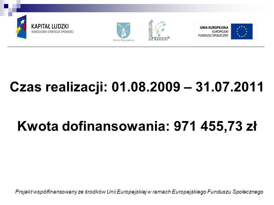 Czas realizacji: 01.08.2009 – 31.07.2011 Kwota dofinansowania: 971 455,73 zł Projekt współfinansowany ze środków Unii Europejskiej w ramach Europejskiego Funduszu Społecznego