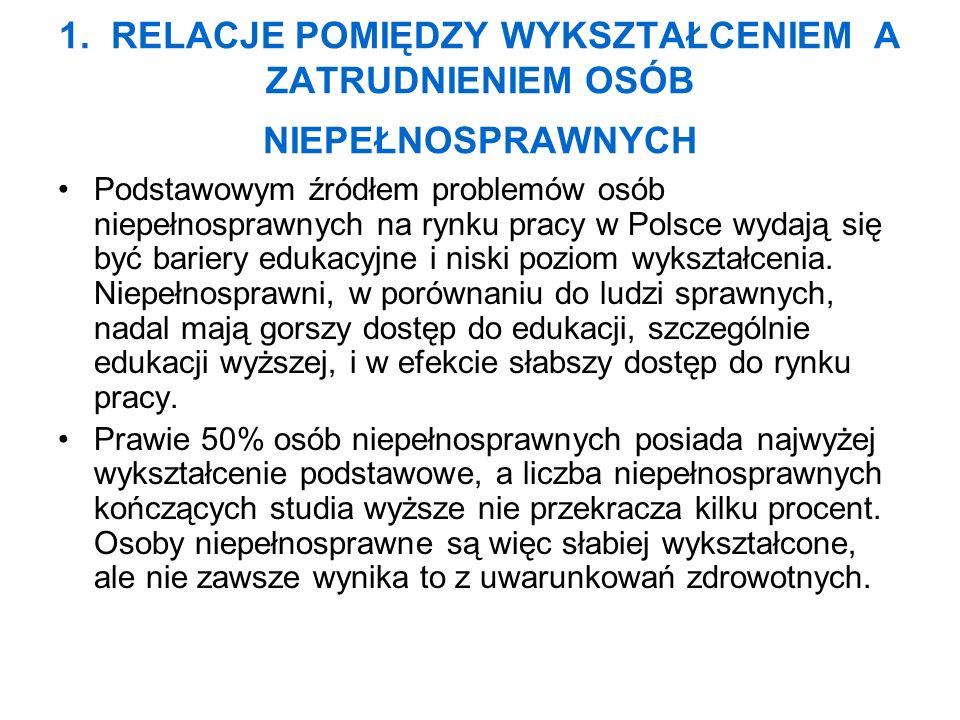 1. RELACJE POMIĘDZY WYKSZTAŁCENIEM A ZATRUDNIENIEM OSÓB NIEPEŁNOSPRAWNYCH Podstawowym źródłem problemów osób niepełnosprawnych na rynku pracy w Polsce