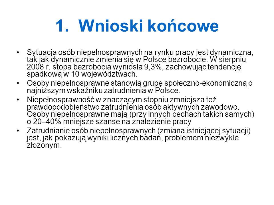 1. Wnioski końcowe Sytuacja osób niepełnosprawnych na rynku pracy jest dynamiczna, tak jak dynamicznie zmienia się w Polsce bezrobocie. W sierpniu 200