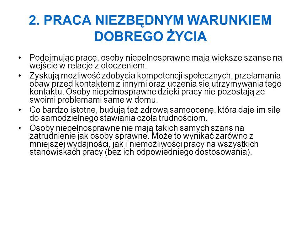 Opracowała: Barbara Pliszka