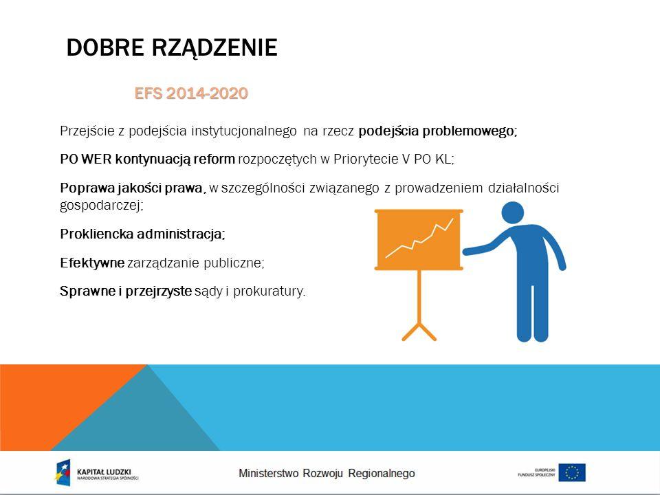 DOBRE RZĄDZENIE Przejście z podejścia instytucjonalnego na rzecz podejścia problemowego; PO WER kontynuacją reform rozpoczętych w Priorytecie V PO KL;