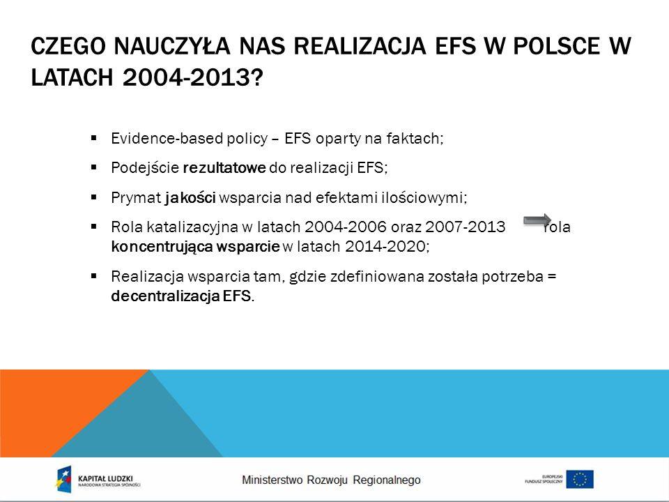 CZEGO NAUCZYŁA NAS REALIZACJA EFS W POLSCE W LATACH 2004-2013? Evidence-based policy – EFS oparty na faktach; Podejście rezultatowe do realizacji EFS;