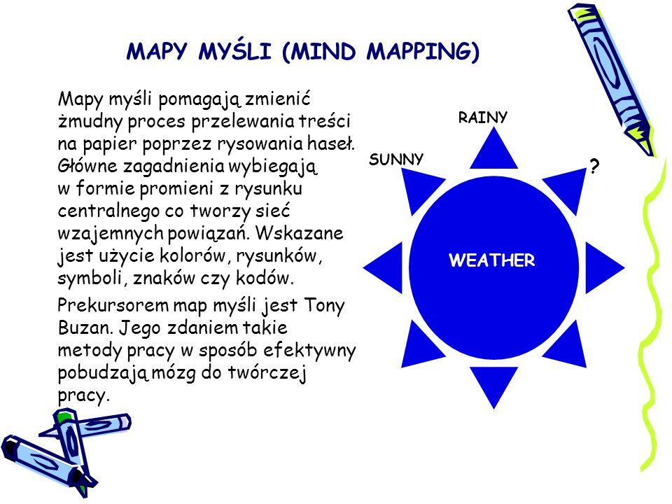 MAPY MYŚLI (MIND MAPPING) Mapy myśli pomagają zmienić żmudny proces przelewania treści na papier poprzez rysowania haseł. Główne zagadnienia wybiegają