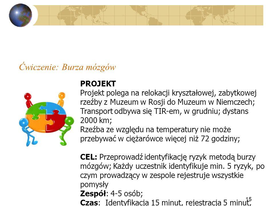 Ćwiczenie: Burza mózgów 15 PROJEKT Projekt polega na relokacji kryształowej, zabytkowej rzeźby z Muzeum w Rosji do Muzeum w Niemczech; Transport odbyw