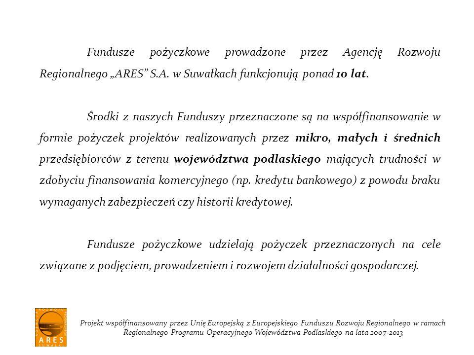 Fundusze pożyczkowe prowadzone przez Agencję Rozwoju Regionalnego ARES S.A.