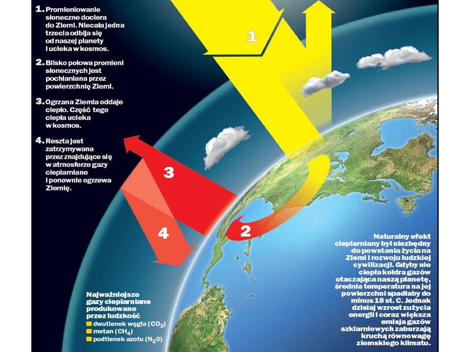 GLOBALNE OCIEPLENIE - TERMIN TEN ODNOSI SIĘ DO WZROSTU TEMPERATURY W OSTATNICH LATACH ORAZ DO PRZYSZŁEGO PROGNOZOWANEGO WZROSTU TEMPERATUR CZŁOWIEK I