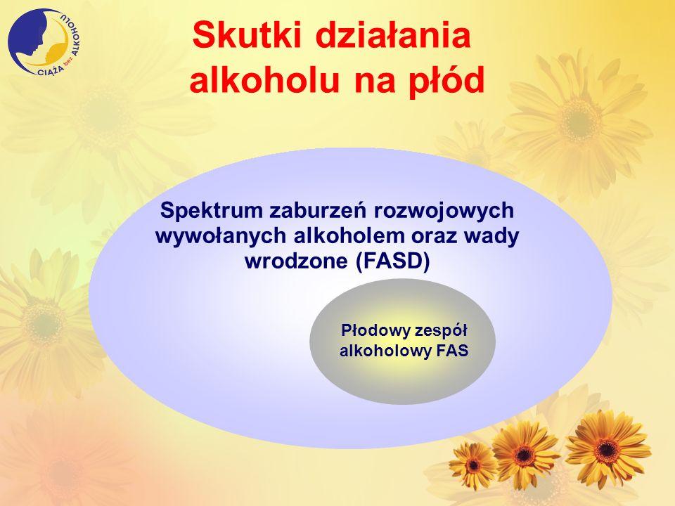 Spektrum zaburzeń rozwojowych wywołanych alkoholem oraz wady wrodzone (FASD) Płodowy zespół alkoholowy FAS Skutki działania alkoholu na płód