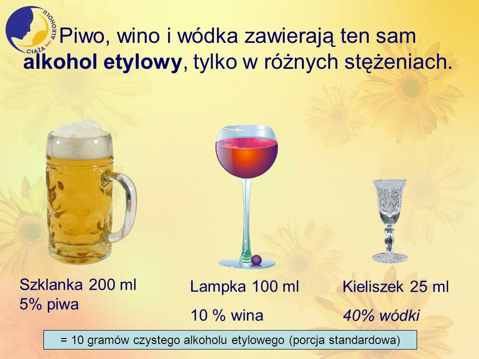 Piwo, wino i wódka zawierają ten sam alkohol etylowy, tylko w różnych stężeniach. Szklanka 200 ml 5% piwa Lampka 100 ml 10 % wina Kieliszek 25 ml 40%
