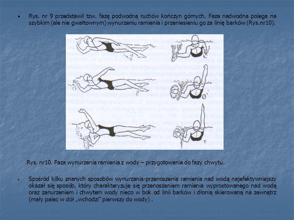 STYL GRZBIETOWY Przebieg ruchów napędowych. Kończyny górne. Styl grzbietowy (kraul na grzbiecie) różni się od kraula na piersiach głównie ułożeniem ci