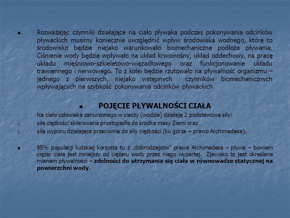 Paweł Skiba CZYNNIKI BIOMECHANICZNE WPŁYWAJĄCE NA SZYBKOŚĆ PŁYWANIA W WYBRANYCH STYLACH PŁYWACKICH.