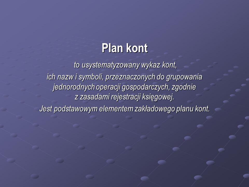 Plan kont to usystematyzowany wykaz kont, to usystematyzowany wykaz kont, ich nazw i symboli, przeznaczonych do grupowania jednorodnych operacji gospodarczych, zgodnie z zasadami rejestracji księgowej.