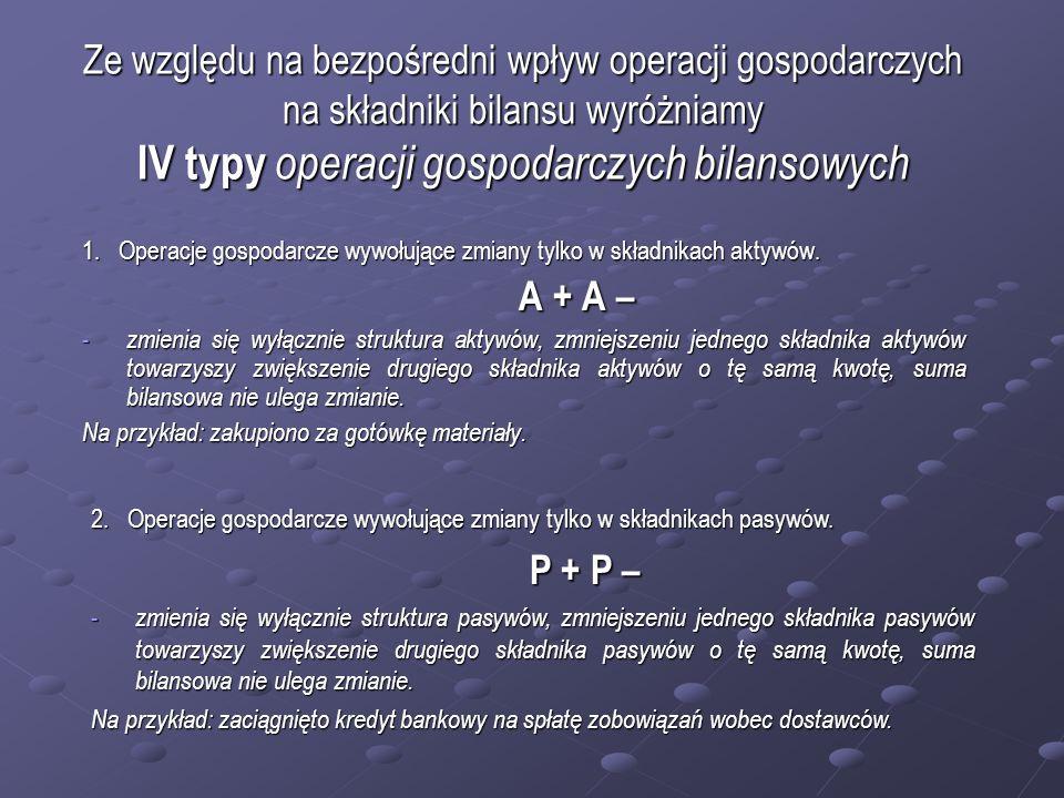 Ze względu na bezpośredni wpływ operacji gospodarczych na składniki bilansu wyróżniamy IV typy operacji gospodarczych bilansowych 1.