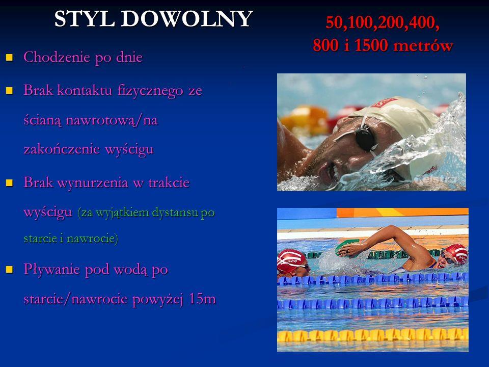 Na wszystkich zawodach pływackich w kraju obowiązują niżej wymienione minimalne ilości sędziów na pływalni 25 m20 sędziów +sekretariat na pływalni 50 m24 sędziów +sekretariat