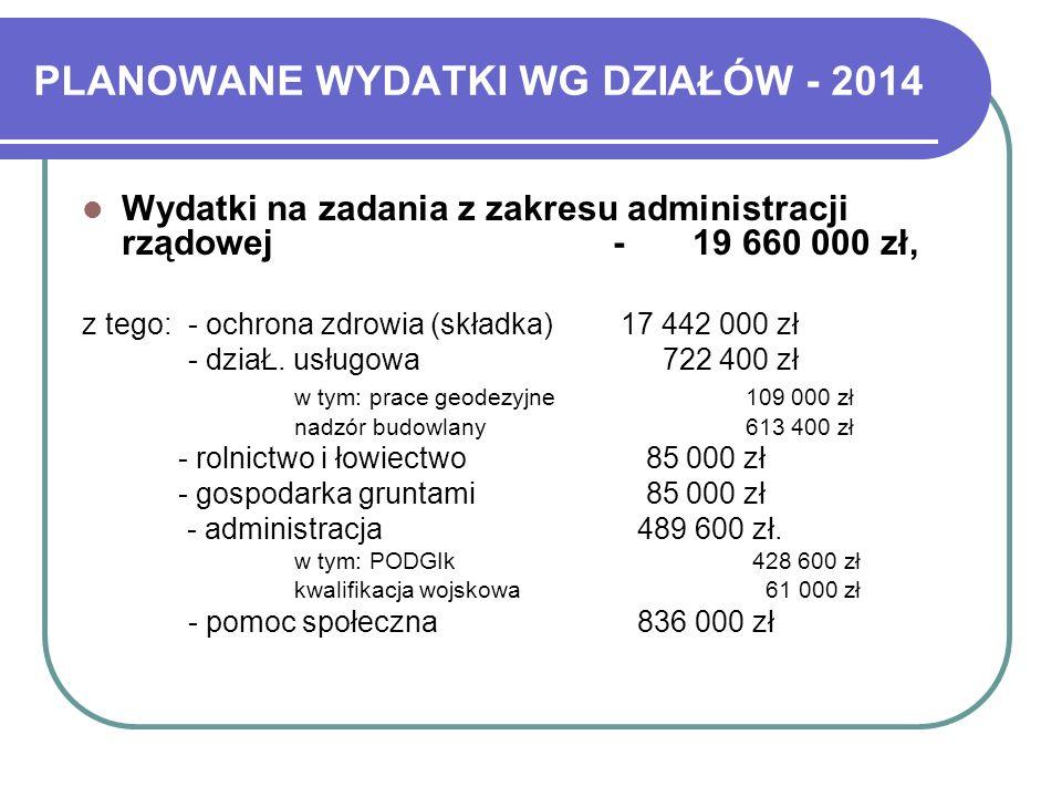 PLANOWANE WYDATKI WG DZIAŁÓW - 2014 Wydatki na zadania z zakresu administracji rządowej - 19 660 000 zł, z tego: - ochrona zdrowia (składka) 17 442 00