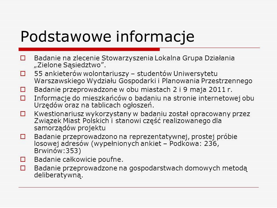 Podstawowe informacje Badanie na zlecenie Stowarzyszenia Lokalna Grupa Działania Zielone Sąsiedztwo. 55 ankieterów wolontariuszy – studentów Uniwersyt