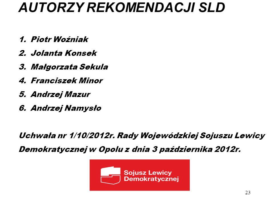AUTORZY REKOMENDACJI SLD 1.Piotr Woźniak 2.Jolanta Konsek 3.Małgorzata Sekula 4.Franciszek Minor 5.