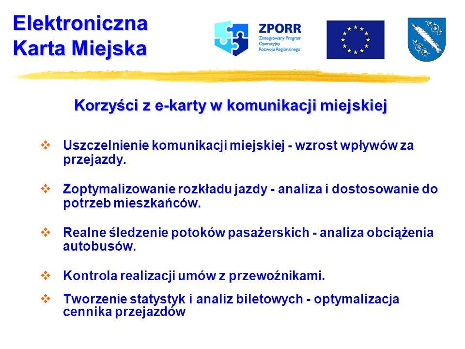 Elektroniczna Karta Miejska Korzyści z e-karty w komunikacji miejskiej Uszczelnienie komunikacji miejskiej - wzrost wpływów za przejazdy.