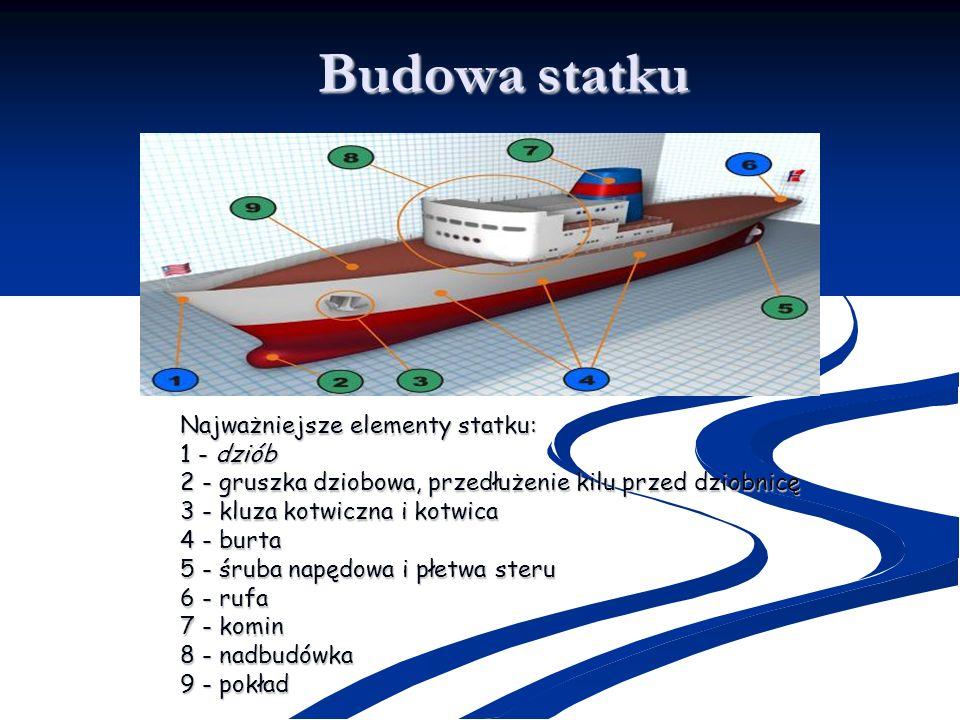 Budowa statku Budowa statku Najważniejsze elementy statku: 1 - dziób 2 - gruszka dziobowa, przedłużenie kilu przed dziobnicę 3 - kluza kotwiczna i kot