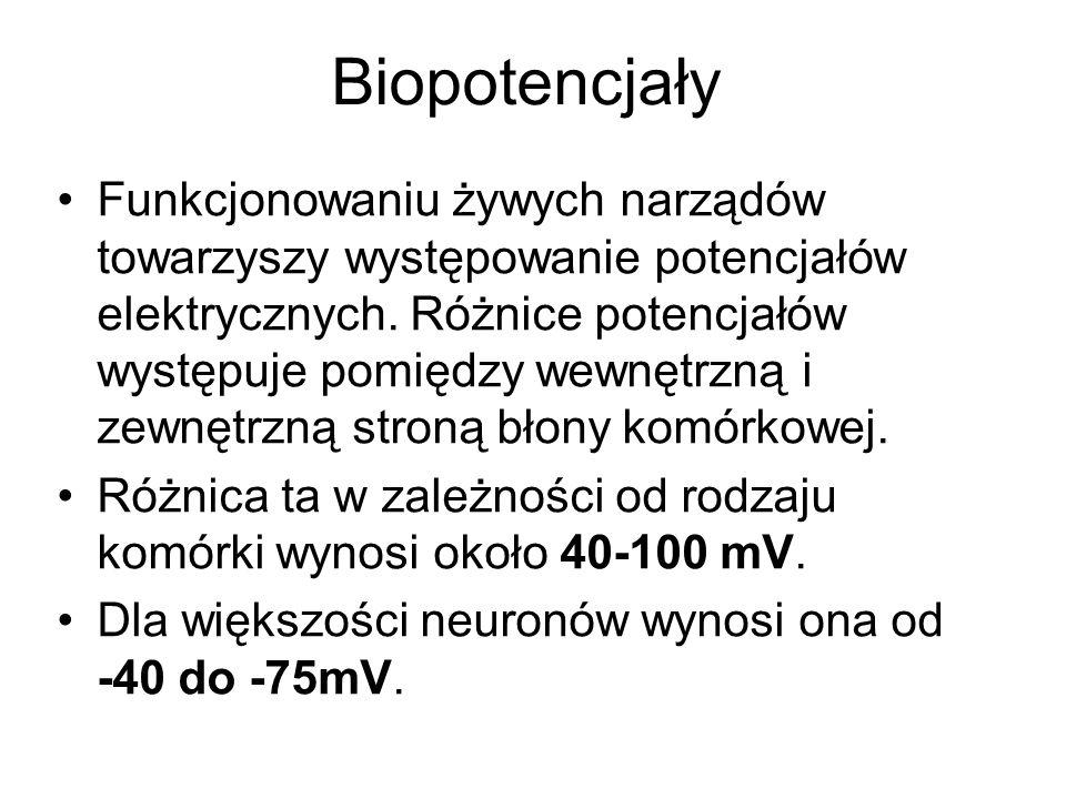 Biopotencjały Funkcjonowaniu żywych narządów towarzyszy występowanie potencjałów elektrycznych.