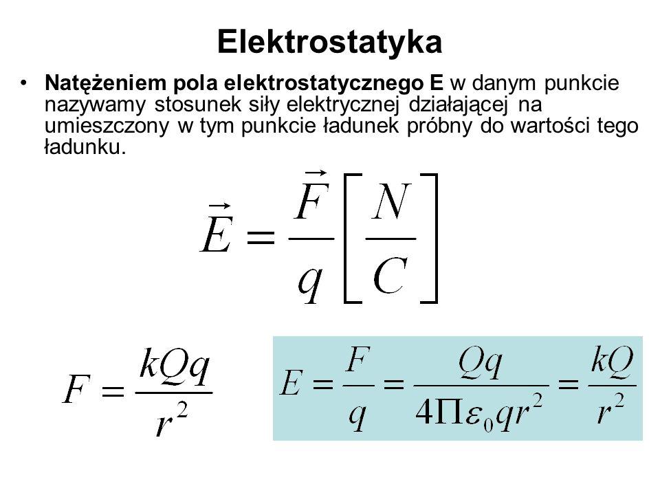 Elektrostatyka Natężeniem pola elektrostatycznego E w danym punkcie nazywamy stosunek siły elektrycznej działającej na umieszczony w tym punkcie ładunek próbny do wartości tego ładunku.