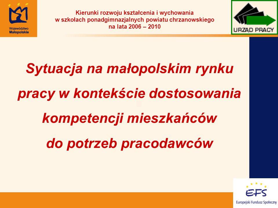 1 Sytuacja na małopolskim rynku pracy w kontekście dostosowania kompetencji mieszkańców do potrzeb pracodawców Kierunki rozwoju kształcenia i wychowania w szkołach ponadgimnazjalnych powiatu chrzanowskiego na lata 2006 – 2010
