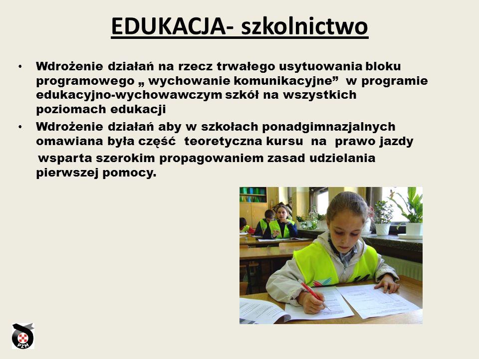 EDUKACJA- szkolnictwo Wdrożenie działań na rzecz trwałego usytuowania bloku programowego wychowanie komunikacyjne w programie edukacyjno-wychowawczym