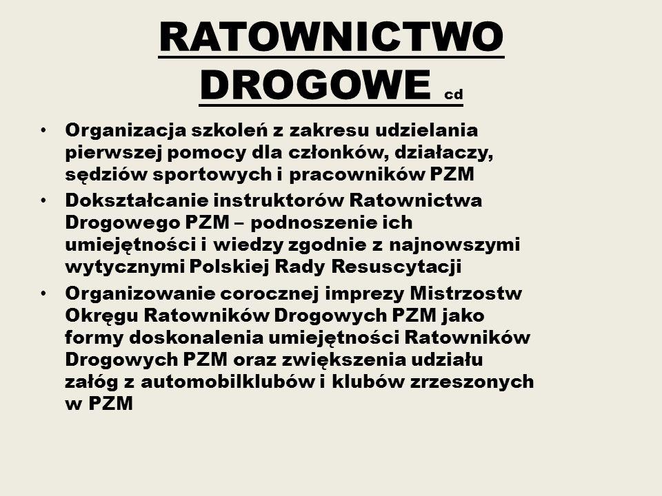 RATOWNICTWO DROGOWE cd Organizacja szkoleń z zakresu udzielania pierwszej pomocy dla członków, działaczy, sędziów sportowych i pracowników PZM Dokszta