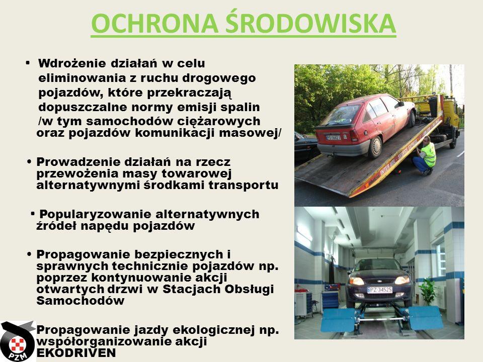 OCHRONA ŚRODOWISKA Wdrożenie działań w celu eliminowania z ruchu drogowego pojazdów, które przekraczają dopuszczalne normy emisji spalin /w tym samoch