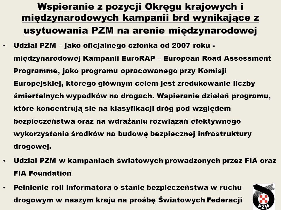 Wspieranie z pozycji Okręgu krajowych i międzynarodowych kampanii brd wynikające z usytuowania PZM na arenie międzynarodowej Udział PZM – jako oficjal