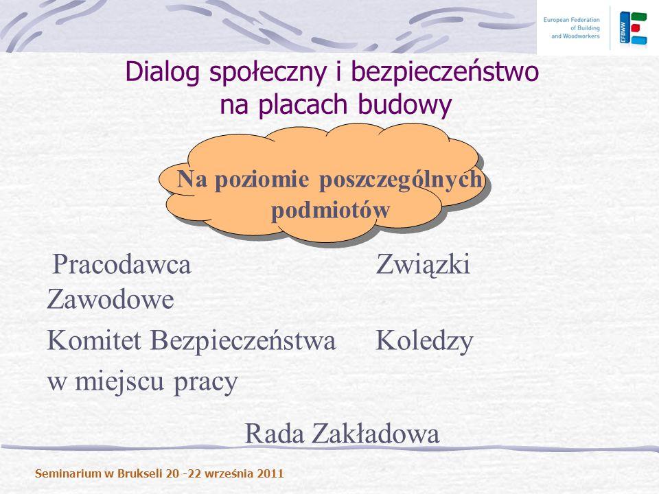 Przykład: Przewodnik po Systemach zarządzania bezpieczeństwem w pracy Dialog społeczny i bezpieczeństwo na placach budowy Seminarium w Brukseli 20 -22 września 2011 PRZEWODNIK W OŚMIU PUNKTACH 1 - DOKONANIE OCENY SYTUACJI W PRZEDSIĘBIORSTWIE 2 - KOMUNIKACJA Z PRACOWNIKAMI 3 - ANALIZA ZAGROŻEŃ WSZYSTKICH PLACÓW BUDOWY 4 - STOSOWANIE ODPOWIEDNIEGO SPRZĘTU 5 - SZKOLENIE PRACOWNIKÓW 6 - PRZEPROWADZANIE KONTROLI I INSPEKCJI W MIEJSCACH PRACY 7 - SFORMALIZOWANIE OCENY ZAGROŻENIA W AKCIE PISEMNYM 8 - PRZYGOTOWANIE PLANU DZIAŁANIA I SPRAWOZDANIE ROCZNEGO