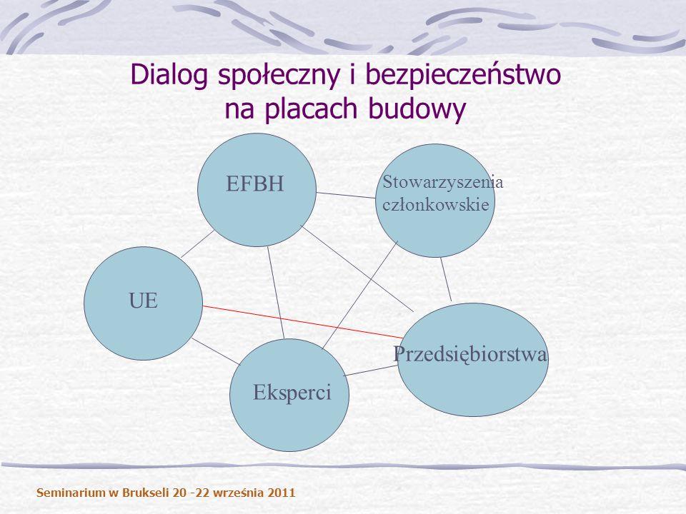 Dialog społeczny i bezpieczeństwo na placach budowy Seminarium w Brukseli 20 -22 września 2011 EFBH Stowarzyszenia członkowskie Przedsiębiorstwa Eksperci UE