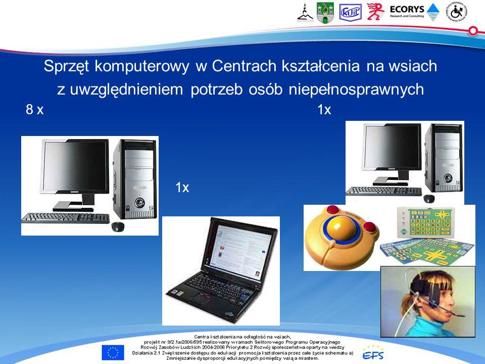 Sprzęt komputerowy w Centrach kształcenia na wsiach z uwzględnieniem potrzeb osób niepełnosprawnych 8 x1x 1x
