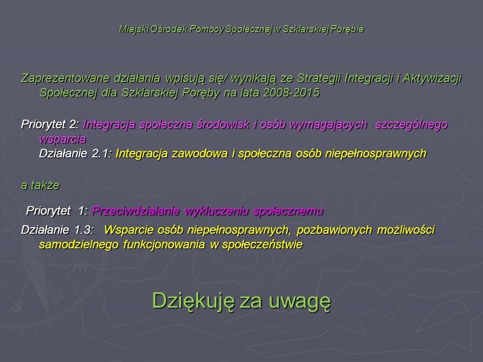 Miejski Ośrodek Pomocy Społecznej w Szklarskiej Porębie Zaprezentowane działania wpisują się/ wynikają ze Strategii Integracji i Aktywizacji Społeczne