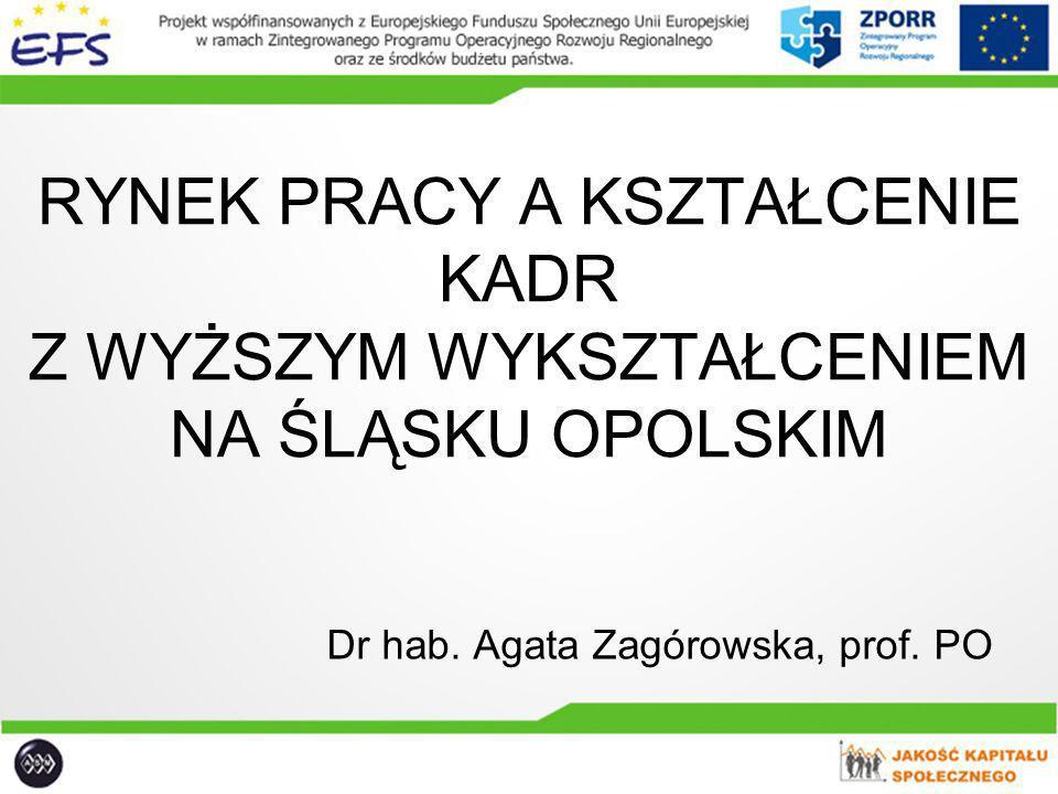 RYNEK PRACY A KSZTAŁCENIE KADR Z WYŻSZYM WYKSZTAŁCENIEM NA ŚLĄSKU OPOLSKIM Dr hab. Agata Zagórowska, prof. PO