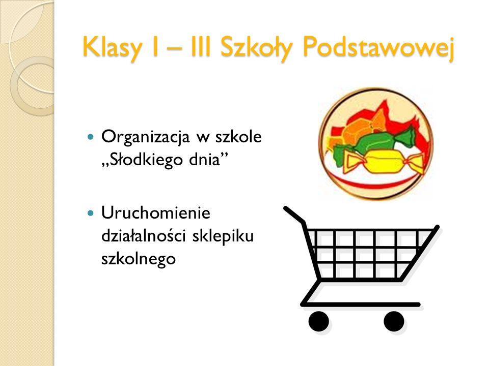 Klasy I – III Szkoły Podstawowej Organizacja w szkole Słodkiego dnia Uruchomienie działalności sklepiku szkolnego