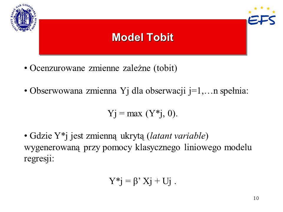 10 Model Tobit Ocenzurowane zmienne zależne (tobit) Obserwowana zmienna Yj dla obserwacji j=1,…n spełnia: Yj = max (Y*j, 0). Gdzie Y*j jest zmienną uk