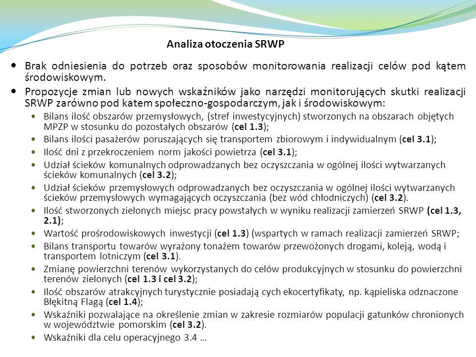 Analiza otoczenia SRWP Brak odniesienia do potrzeb oraz sposobów monitorowania realizacji celów pod kątem środowiskowym.