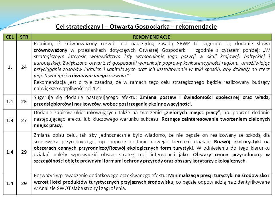 CELSTRREKOMENDACJE 1.24 Pomimo, iż zrównoważony rozwój jest nadrzędną zasadą SRWP to sugeruje się dodanie słowa zrównoważony w przesłankach dotyczących Otwartej Gospodarki – zgodnie z cytatem poniżej: W strategicznym interesie województwa leży wzmocnienie jego pozycji w skali krajowej, bałtyckiej i europejskiej.