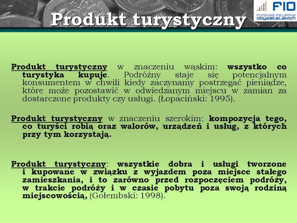 Oś 3 - Odnowa i rozwój wsi cd.