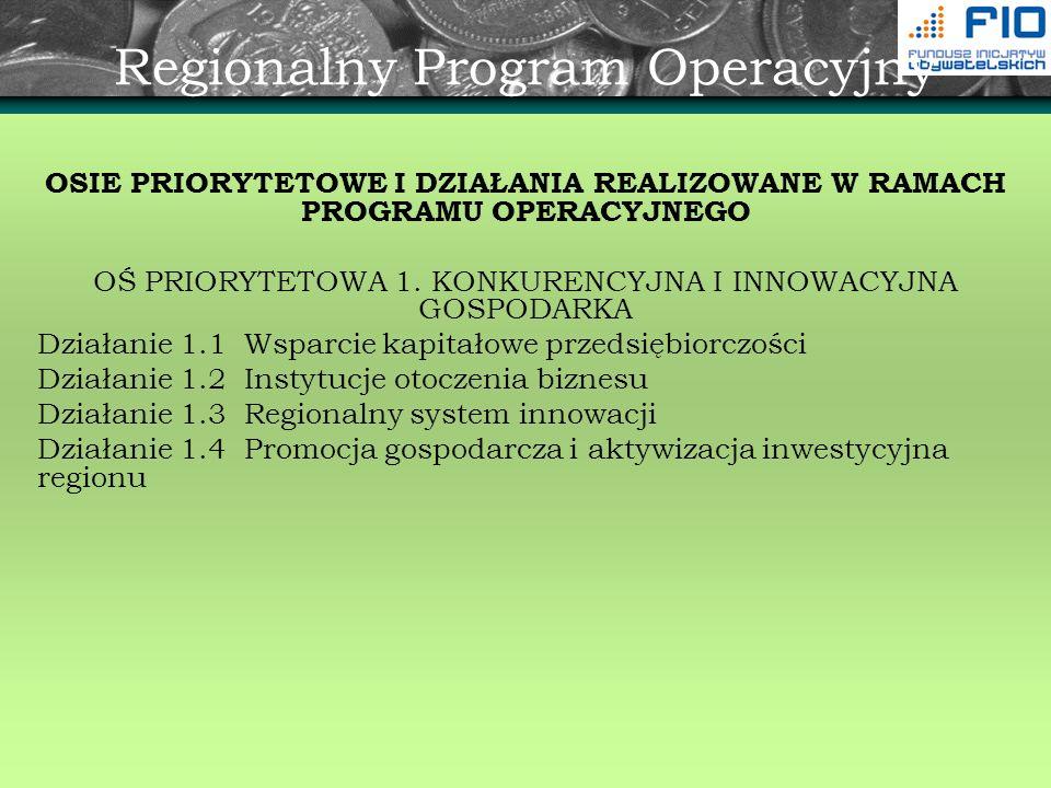 Regionalny Program Operacyjny OSIE PRIORYTETOWE I DZIAŁANIA REALIZOWANE W RAMACH PROGRAMU OPERACYJNEGO OŚ PRIORYTETOWA 1. KONKURENCYJNA I INNOWACYJNA