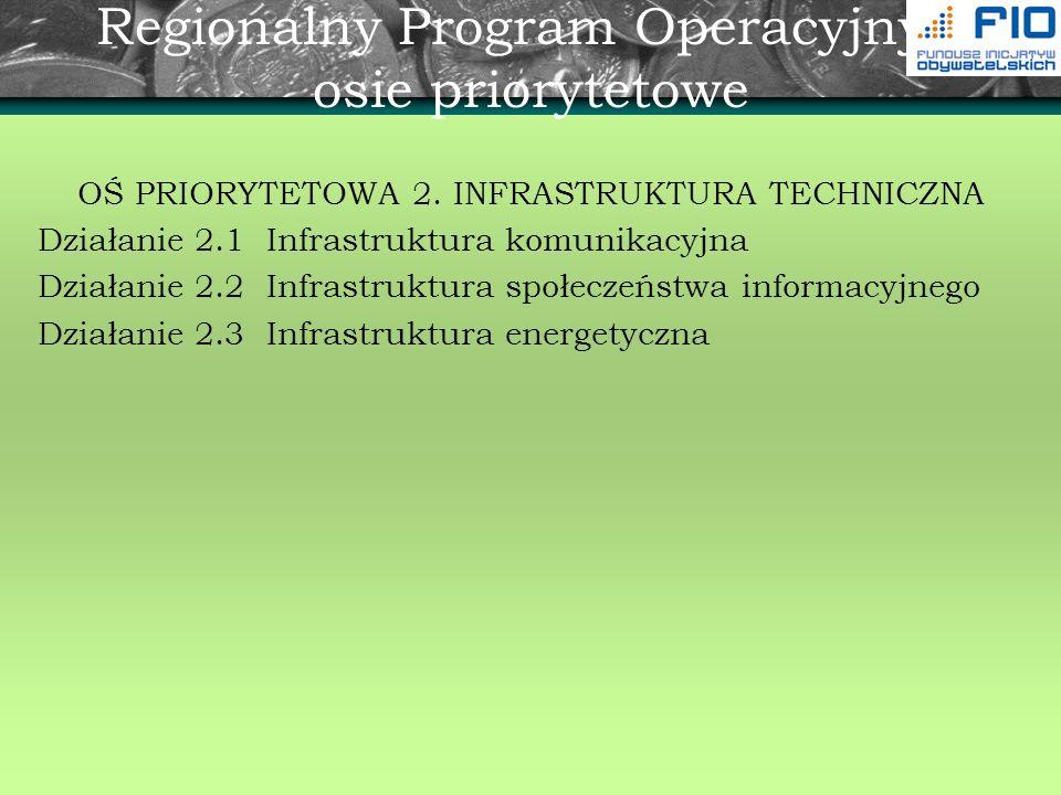 Regionalny Program Operacyjny - osie priorytetowe OŚ PRIORYTETOWA 2. INFRASTRUKTURA TECHNICZNA Działanie 2.1 Infrastruktura komunikacyjna Działanie 2.